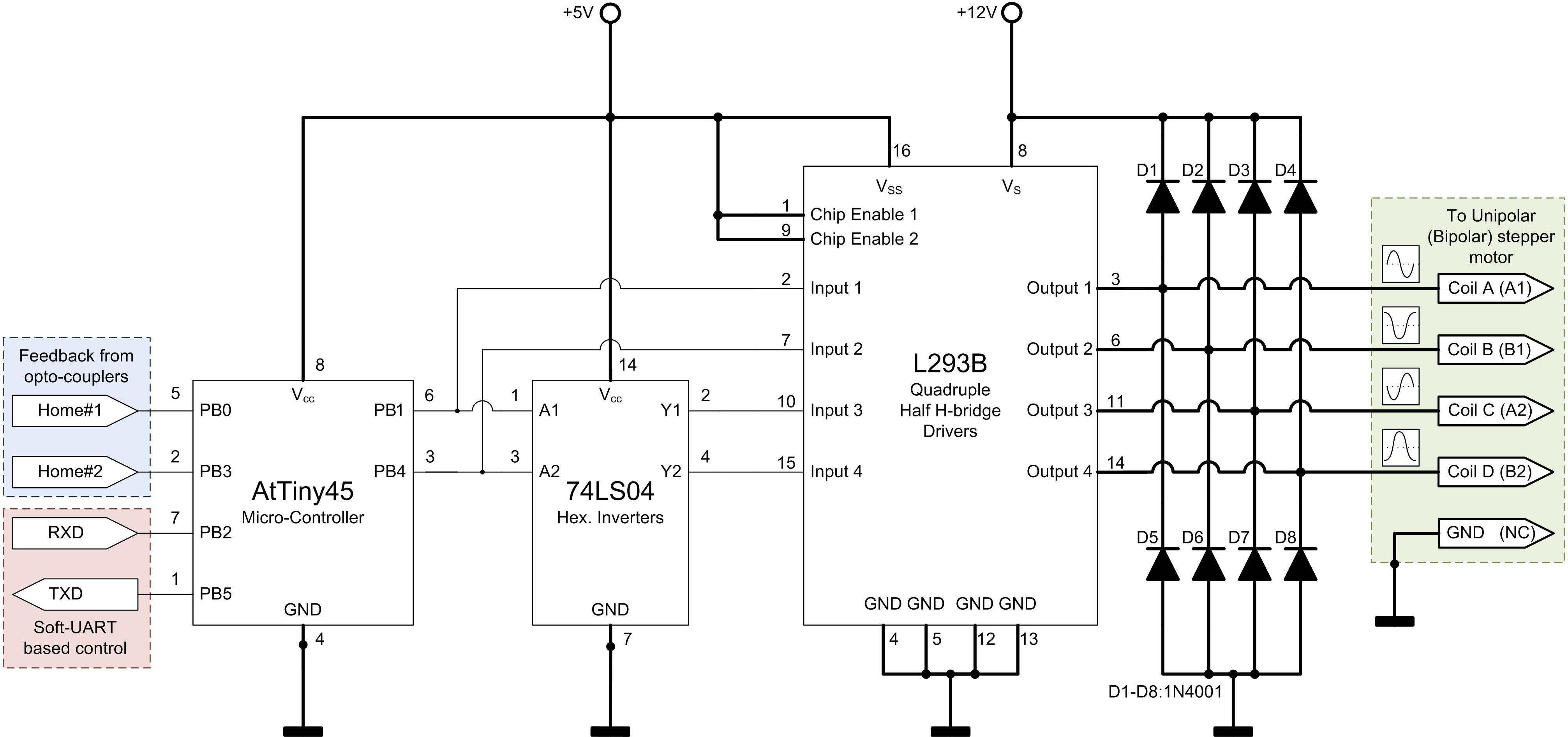 Stepper Motor Driver Wiring Diagram Library Circuit Microstepping